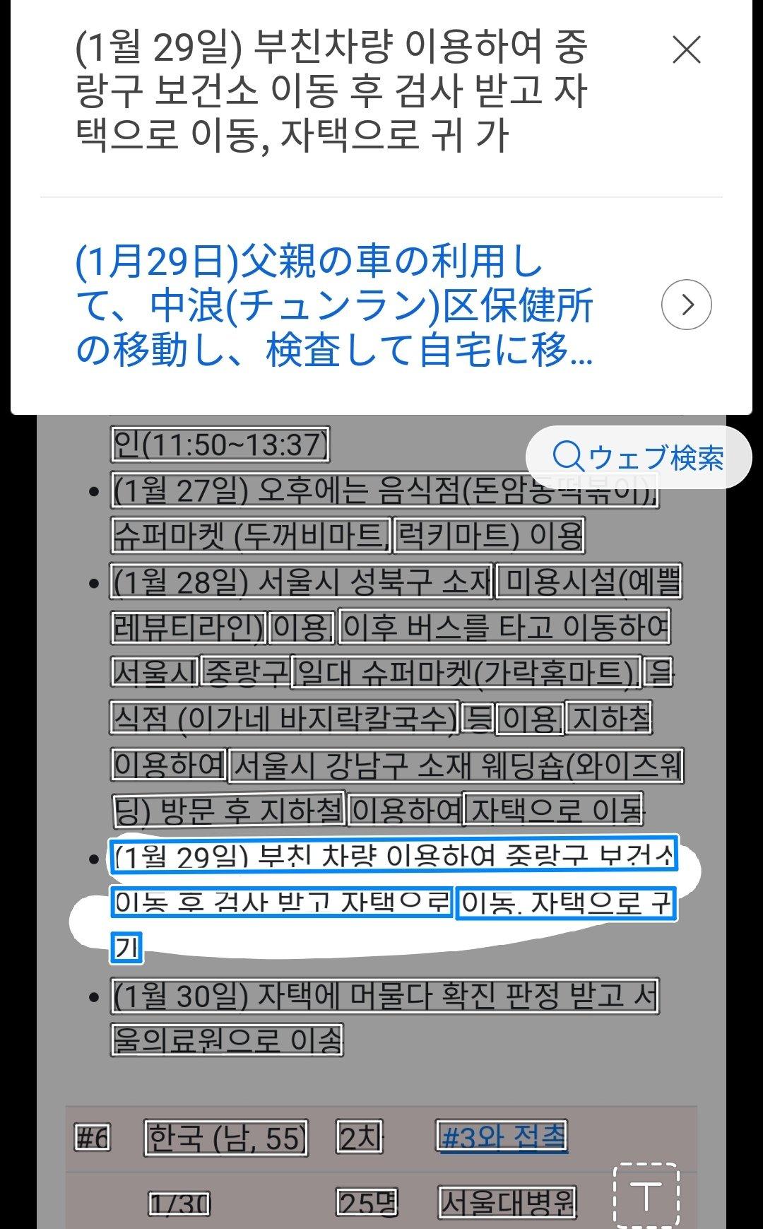 コロナウィルス 韓国旅行 韓国情報 渡韓情報 Papago