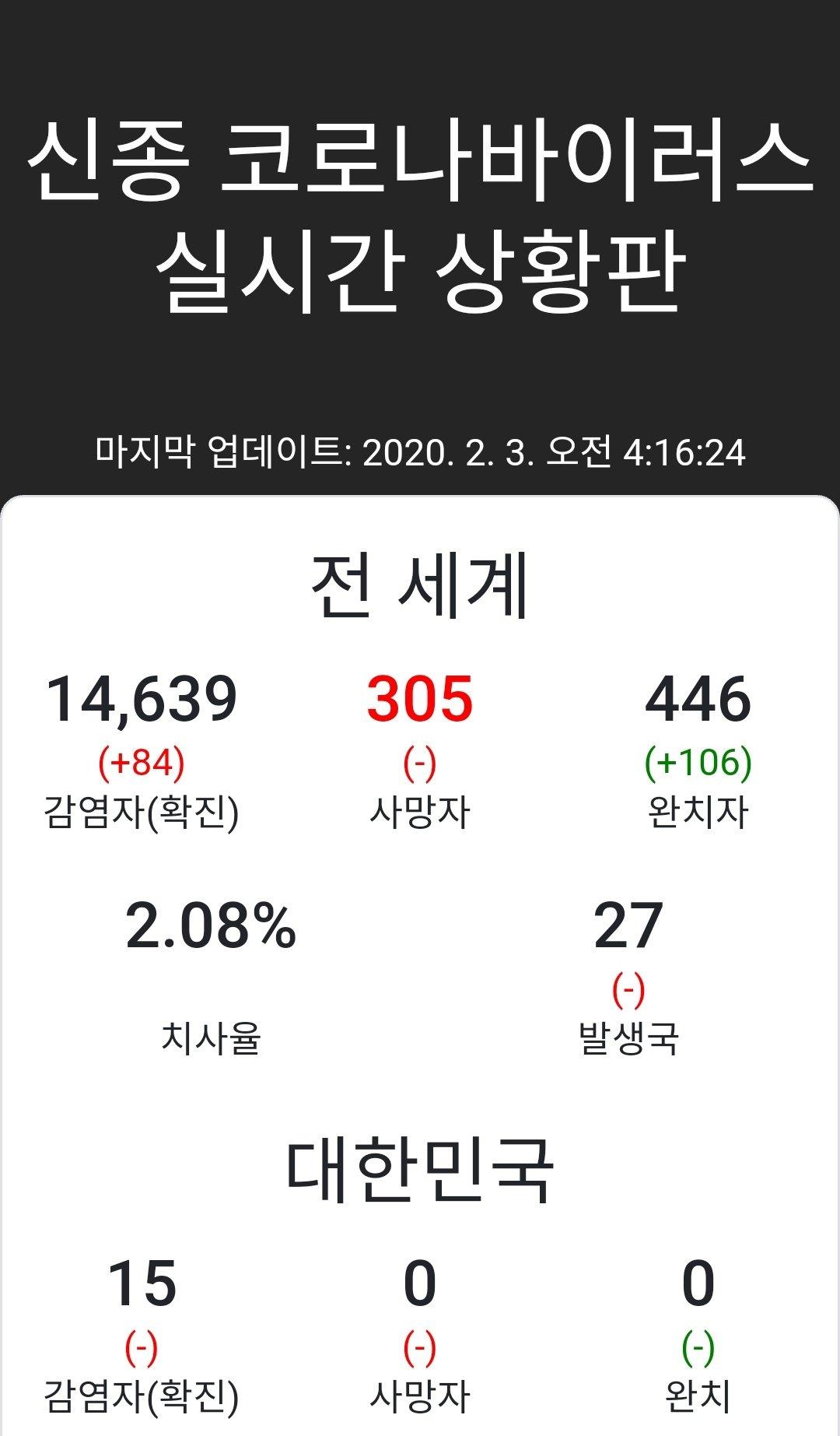コロナウィルス 韓国旅行 韓国情報 渡韓情報
